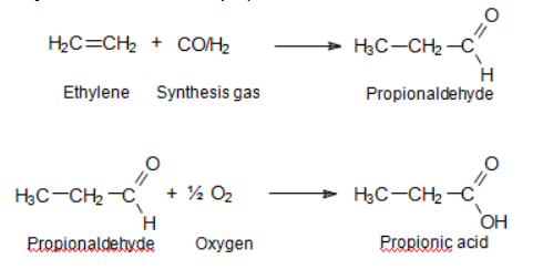 Propionic Acid manufacturing process from propionaldehyde