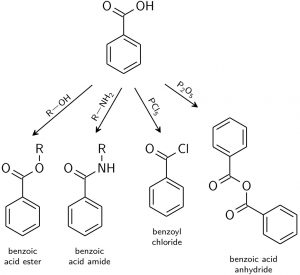 benzoic acid Carboxylic acid reactions