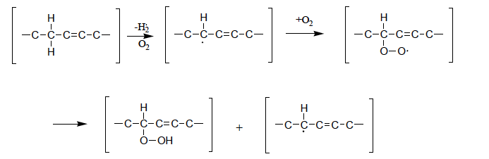 unsaturated fatty acids oxidation mechanism mechanism