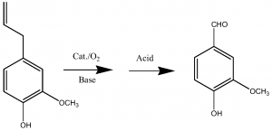Chemical synthesis of vanillin from eugenol