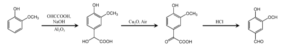 Chemical synthesis of vanillin from guaiacol