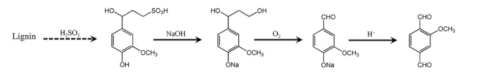 Chemical synthesis of vanillin from lignin