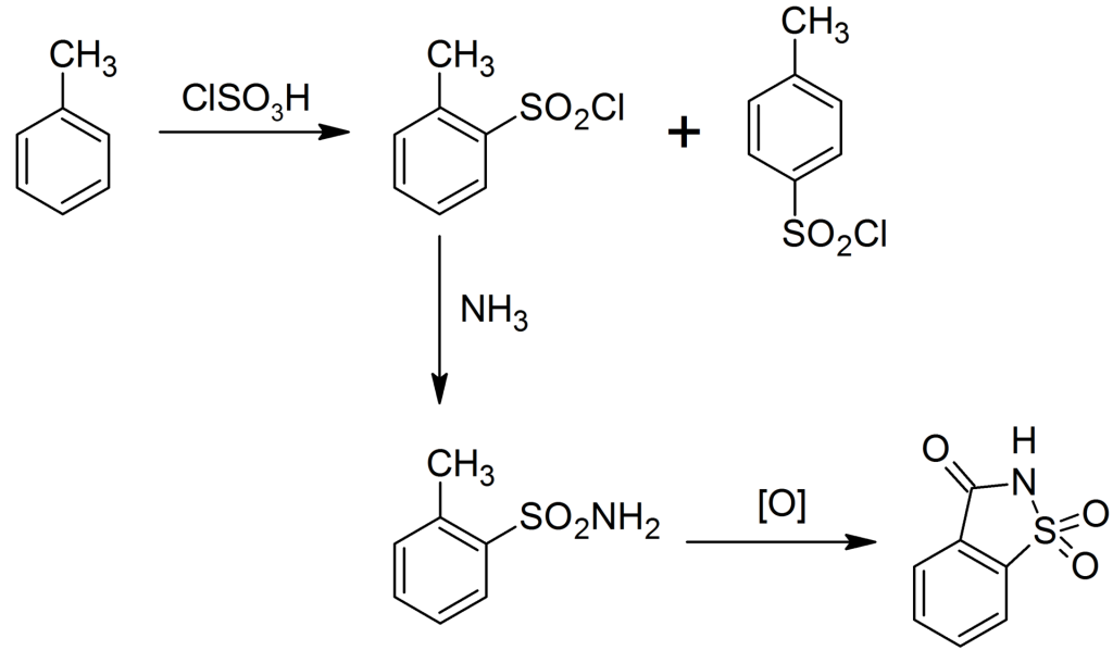 Remsen‐Fahlberg process synthesis of saccharin